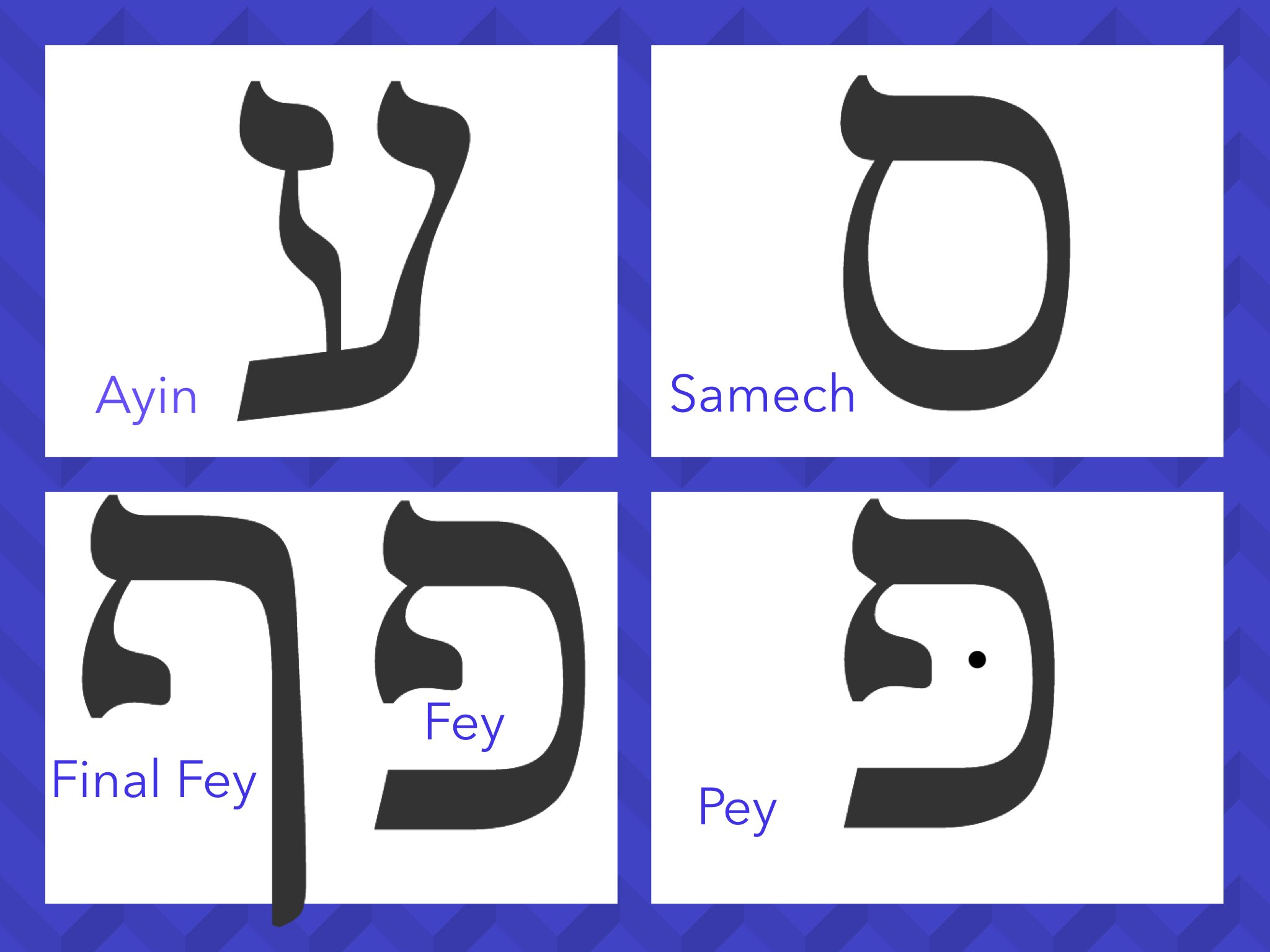 Image result for the hebrew letter pey