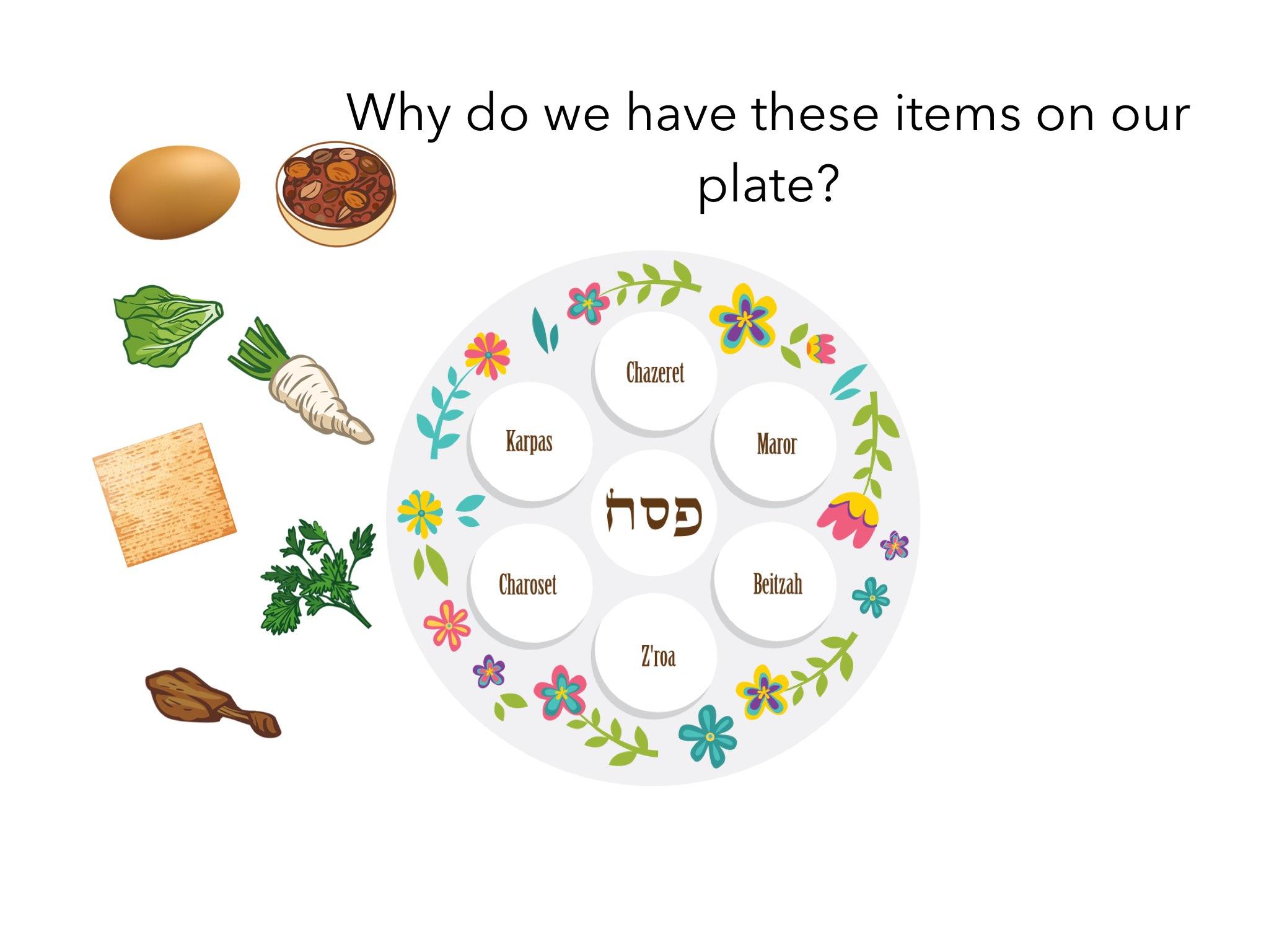 Play Seder Plate Game By Linnea Bassin On Ji Tap